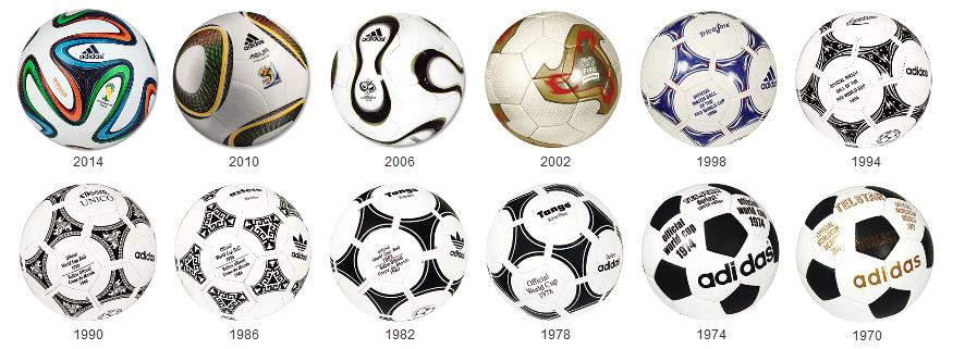 Piłki Mistrzostw Świata